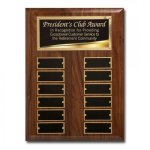Liquid Gold Monthly Perpetual Plaques